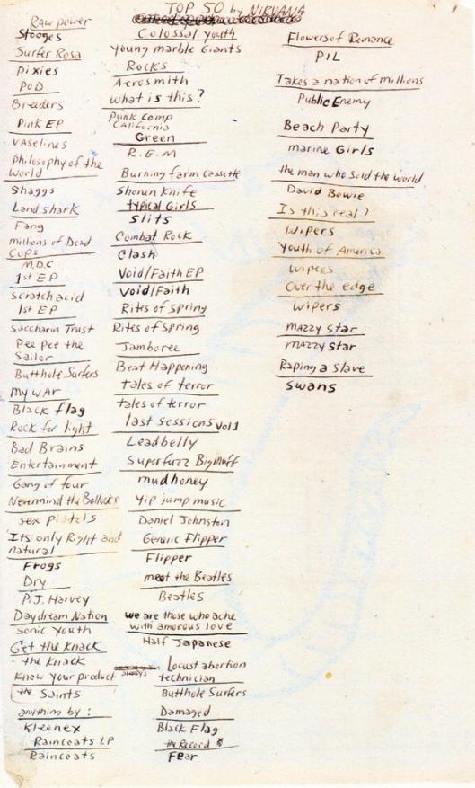 Top-50-by-Nirvana